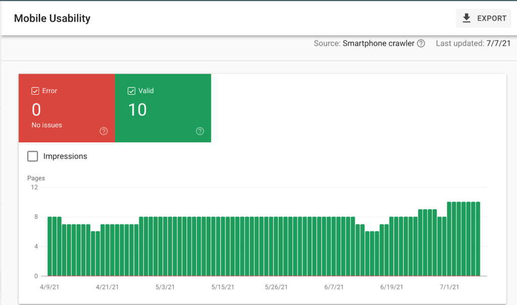 Google Search Console mobile performance